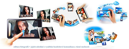 Samsung GALAXY Camera - možnosti
