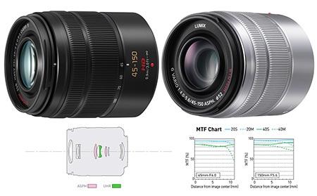 Panasonic na IFA 2012: objektiv H-FS45150