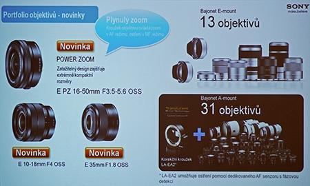 Sony α NEX-6 - počet objektivů se stále zvyšuje