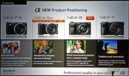 Sony α NEX-6 - model stojící mezi NEX-5R a NEX-7