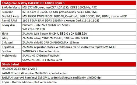 HAL3000 OC Edition Crysis 3 - tabulka