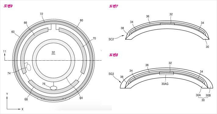 Samsung chytré kontaktní čočky