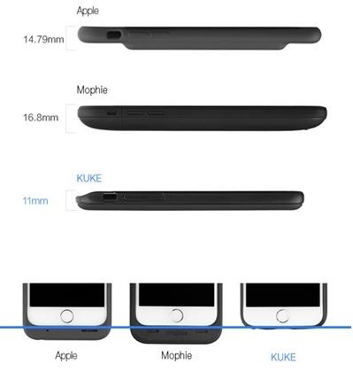 Kuke pro iPhone 6/6S/Plus