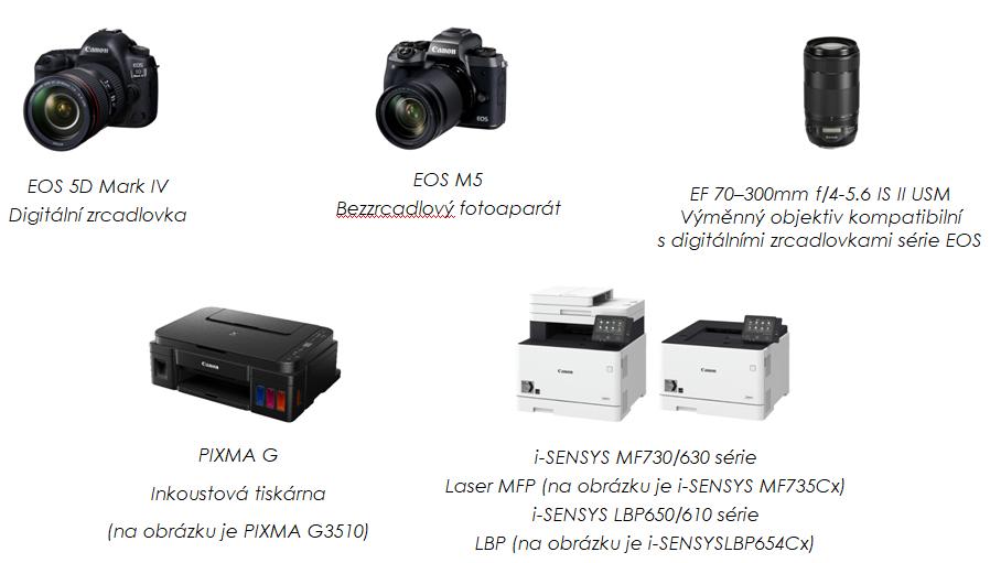 Oceněné produkty Canon